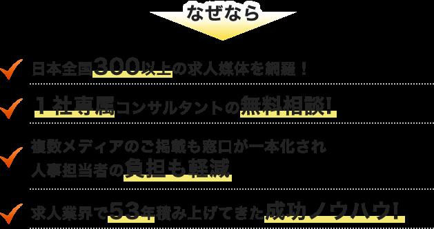 なぜなら 日本全国300以上の求人媒体を網羅 1社専属コンサルタントの無料相談 複数メディアのご掲載も窓口で一本化され 人事担当者の負担も軽減 求人業界で53年積み上げてきた成功ノウハウ